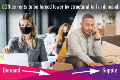 Office rents to be forced lower by structural fall in demand